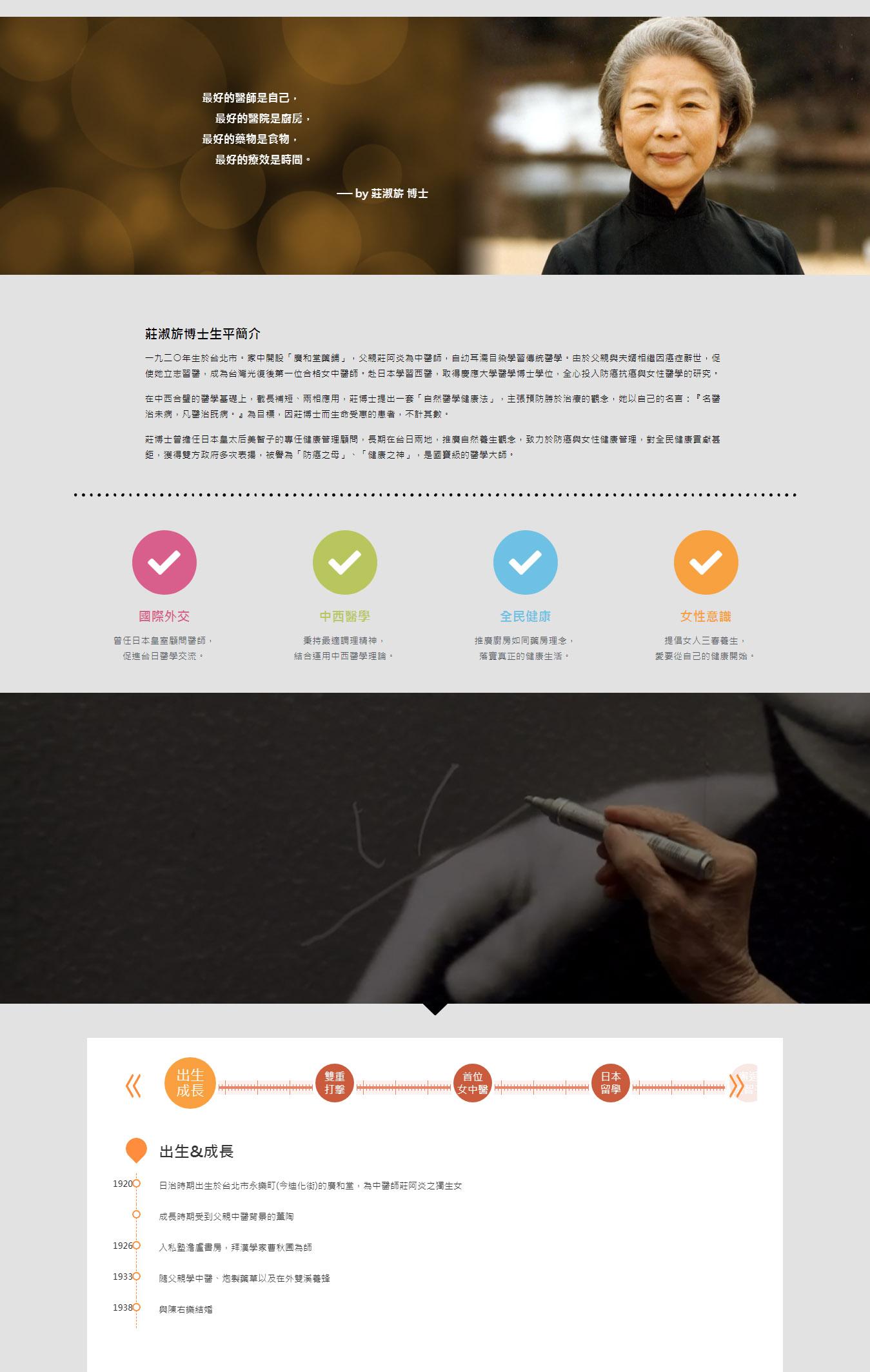 Dr.Chuang Website